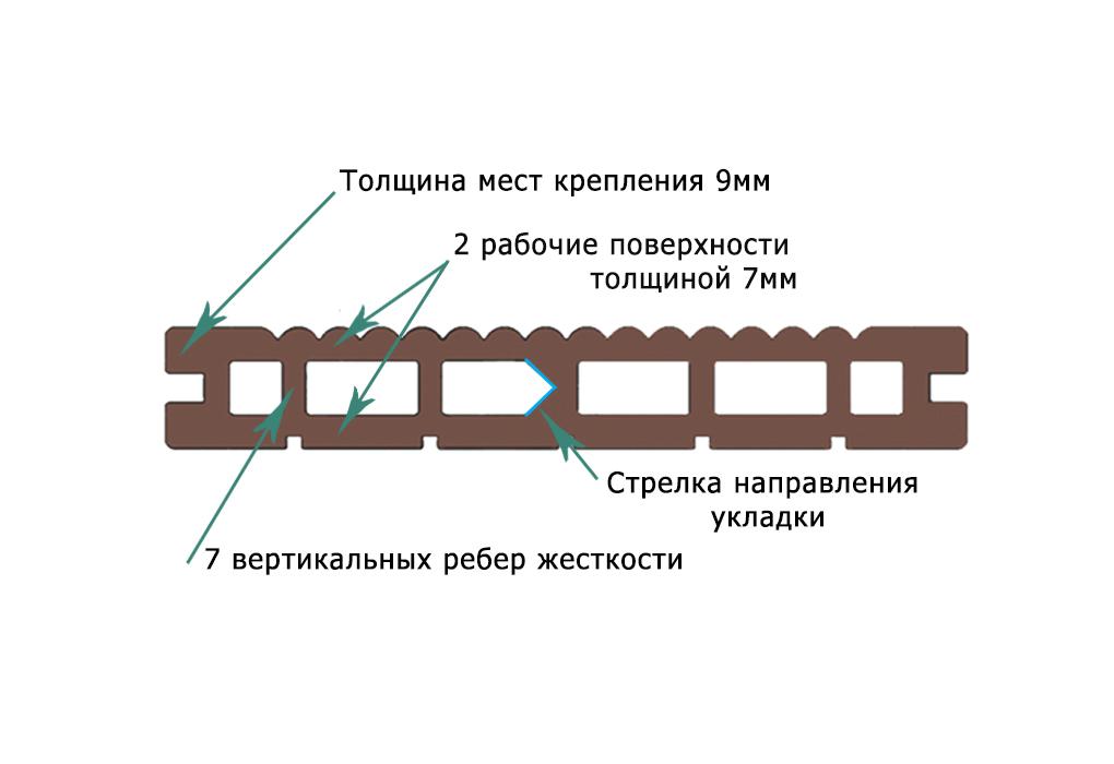 deking-razmer